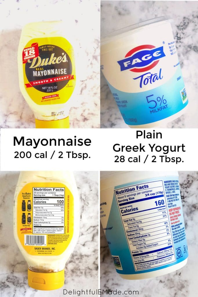 Mayo versus Greek yogurt comparison.
